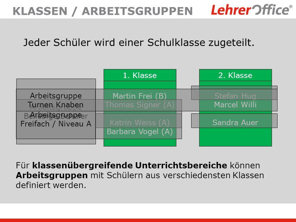 Martin Frei (B) Thomas Signer (A) Katrin Weiss (A) Barbara Vogel (A) Stefan Hug Marcel Willi Sandra Auer Jeder Schüler wird einer Schulklasse zugeteil