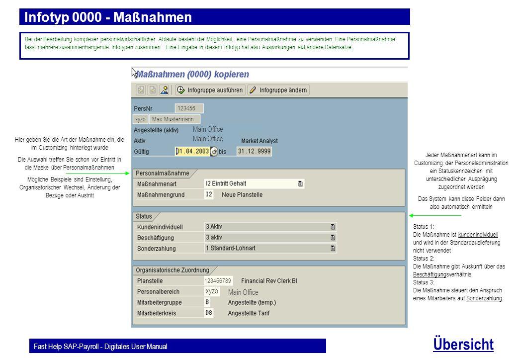 Fast Help SAP-Payroll - Digitales User Manual Übersicht Infotyp 0000 - Maßnahmen Max Mustermann 123456 123456789 Bei der Bearbeitung komplexer persona