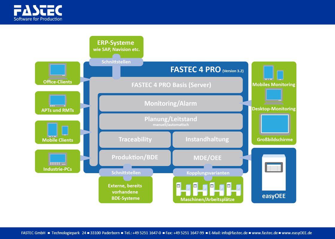 FASTEC GmbH Technologiepark 24 33100 Paderborn Tel.: +49 5251 1647-0 Fax: +49 5251 1647-99 E-Mail: info@fastec.de www.fastec.de www.easyOEE.de