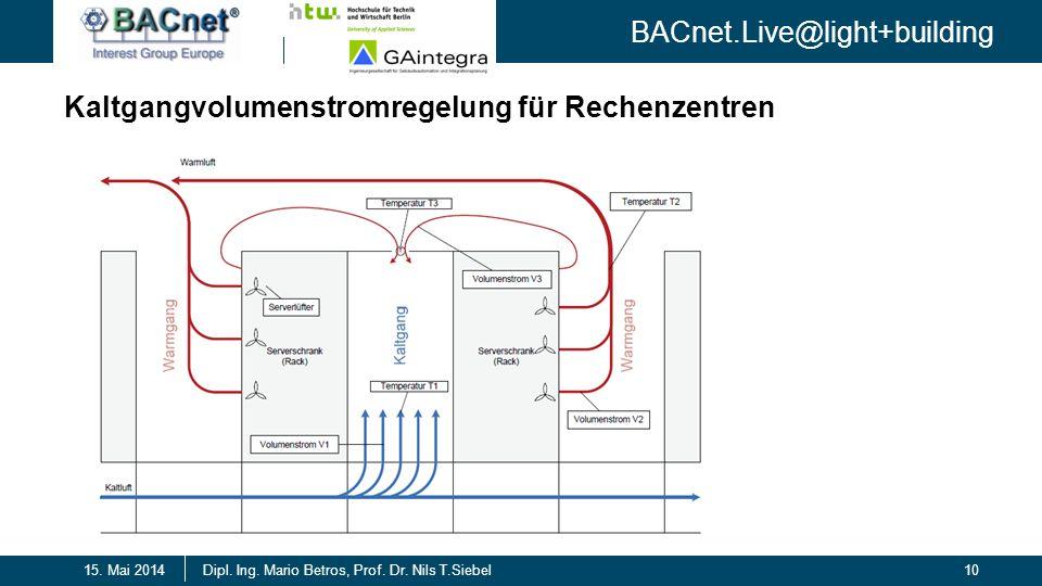 BACnet.Live@light+building 10Dipl. Ing. Mario Betros, Prof. Dr. Nils T.Siebel15. Mai 2014 Kaltgangvolumenstromregelung für Rechenzentren