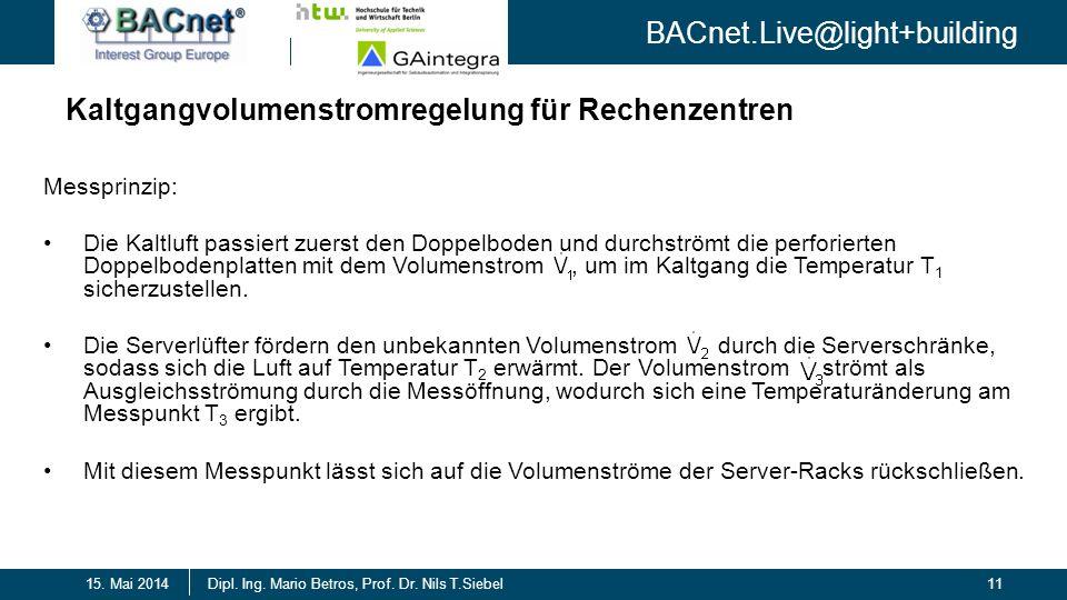 BACnet.Live@light+building 11Dipl. Ing. Mario Betros, Prof. Dr. Nils T.Siebel15. Mai 2014 Kaltgangvolumenstromregelung für Rechenzentren Messprinzip: