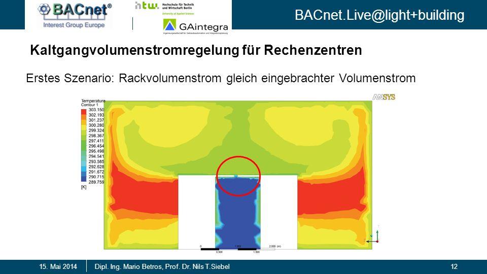BACnet.Live@light+building 12Dipl. Ing. Mario Betros, Prof. Dr. Nils T.Siebel15. Mai 2014 Kaltgangvolumenstromregelung für Rechenzentren Erstes Szenar