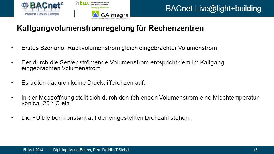 BACnet.Live@light+building 13Dipl. Ing. Mario Betros, Prof. Dr. Nils T.Siebel15. Mai 2014 Kaltgangvolumenstromregelung für Rechenzentren Erstes Szenar
