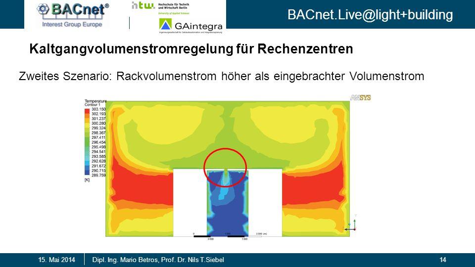 BACnet.Live@light+building 14Dipl. Ing. Mario Betros, Prof. Dr. Nils T.Siebel15. Mai 2014 Kaltgangvolumenstromregelung für Rechenzentren Zweites Szena