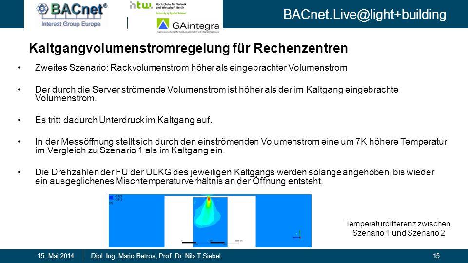 BACnet.Live@light+building 15Dipl. Ing. Mario Betros, Prof. Dr. Nils T.Siebel15. Mai 2014 Kaltgangvolumenstromregelung für Rechenzentren Temperaturdif