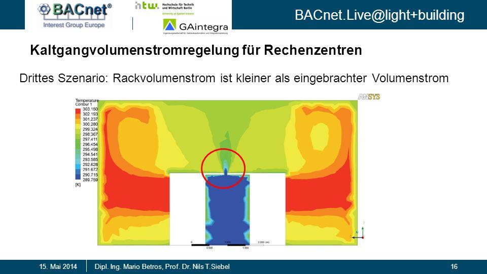 BACnet.Live@light+building 16Dipl. Ing. Mario Betros, Prof. Dr. Nils T.Siebel15. Mai 2014 Kaltgangvolumenstromregelung für Rechenzentren Drittes Szena