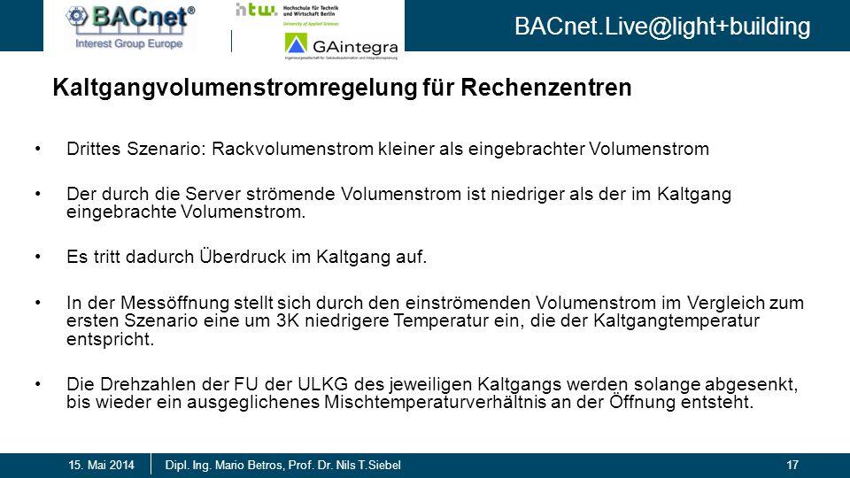 BACnet.Live@light+building 17Dipl. Ing. Mario Betros, Prof. Dr. Nils T.Siebel15. Mai 2014 Kaltgangvolumenstromregelung für Rechenzentren Drittes Szena