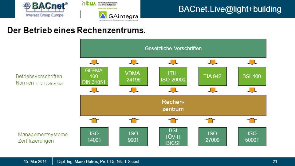 BACnet.Live@light+building 21Dipl. Ing. Mario Betros, Prof. Dr. Nils T.Siebel15. Mai 2014 Der Betrieb eines Rechenzentrums. Rechen- zentrum GEFMA 100