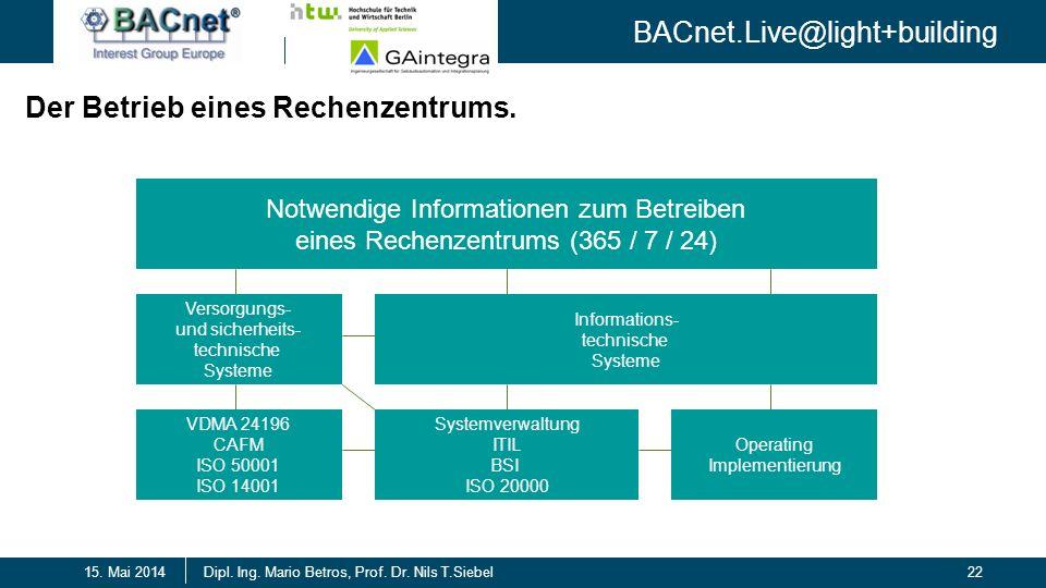 BACnet.Live@light+building 22Dipl. Ing. Mario Betros, Prof. Dr. Nils T.Siebel15. Mai 2014 Der Betrieb eines Rechenzentrums. Notwendige Informationen z