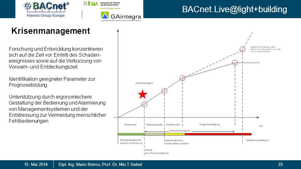 BACnet.Live@light+building 25Dipl. Ing. Mario Betros, Prof. Dr. Nils T.Siebel15. Mai 2014 Krisenmanagement Forschung und Entwicklung konzentrieren sic