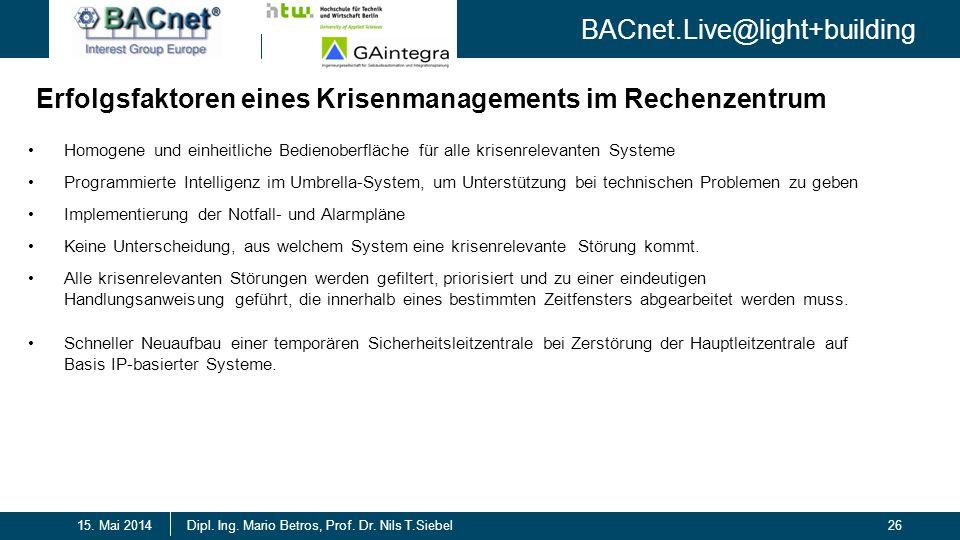 BACnet.Live@light+building 26Dipl. Ing. Mario Betros, Prof. Dr. Nils T.Siebel15. Mai 2014 Erfolgsfaktoren eines Krisenmanagements im Rechenzentrum Hom