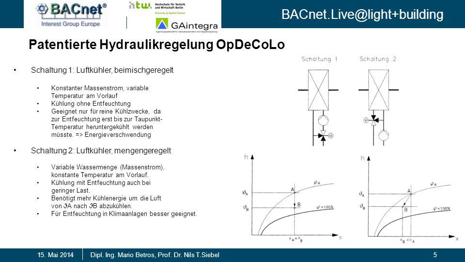 BACnet.Live@light+building 5Dipl. Ing. Mario Betros, Prof. Dr. Nils T.Siebel15. Mai 2014 Patentierte Hydraulikregelung OpDeCoLo Schaltung 1: Luftkühle