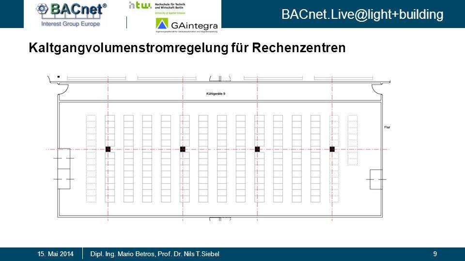 BACnet.Live@light+building 9Dipl. Ing. Mario Betros, Prof. Dr. Nils T.Siebel15. Mai 2014 Kaltgangvolumenstromregelung für Rechenzentren