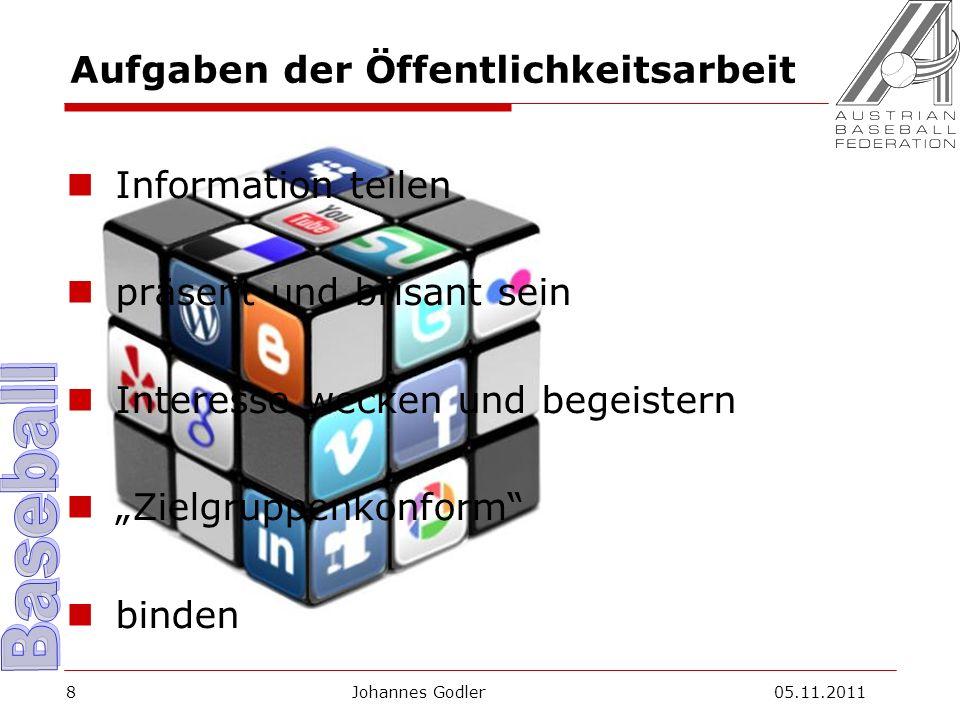 Aufgaben der Öffentlichkeitsarbeit Information teilen präsent und brisant sein Interesse wecken und begeistern Zielgruppenkonform binden Johannes Godler 05.11.20118