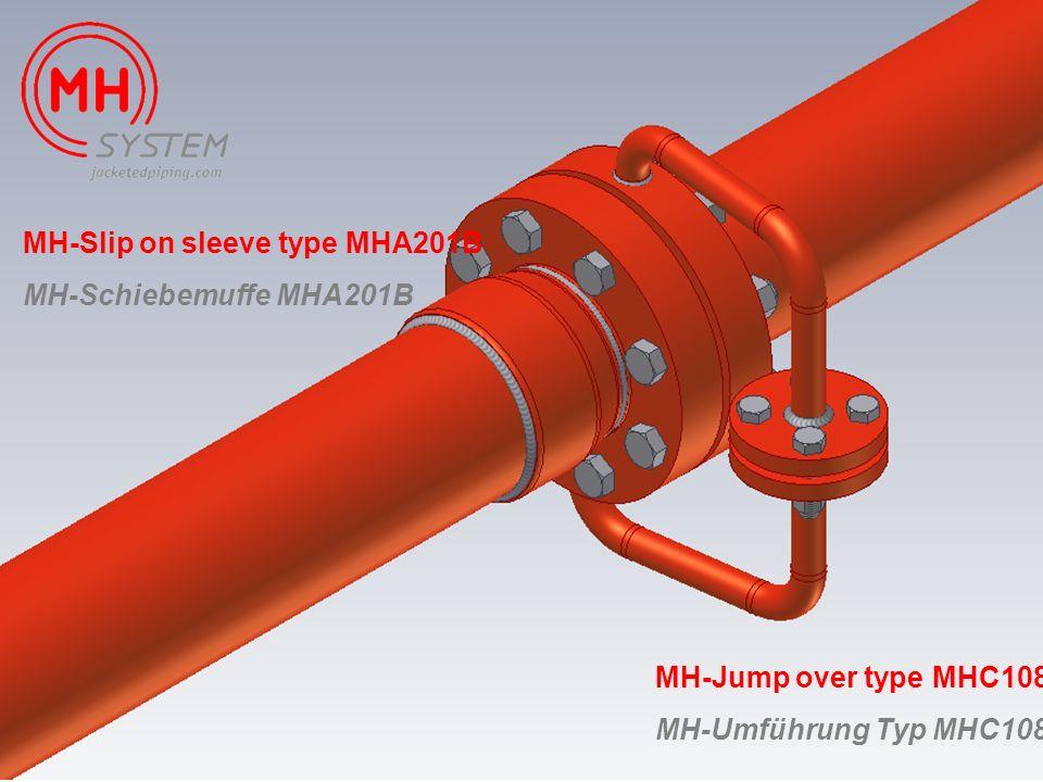 MH-Jump over type MHC108 MH-Umführung Typ MHC108 MH-Slip on sleeve type MHA201B MH-Schiebemuffe MHA201B