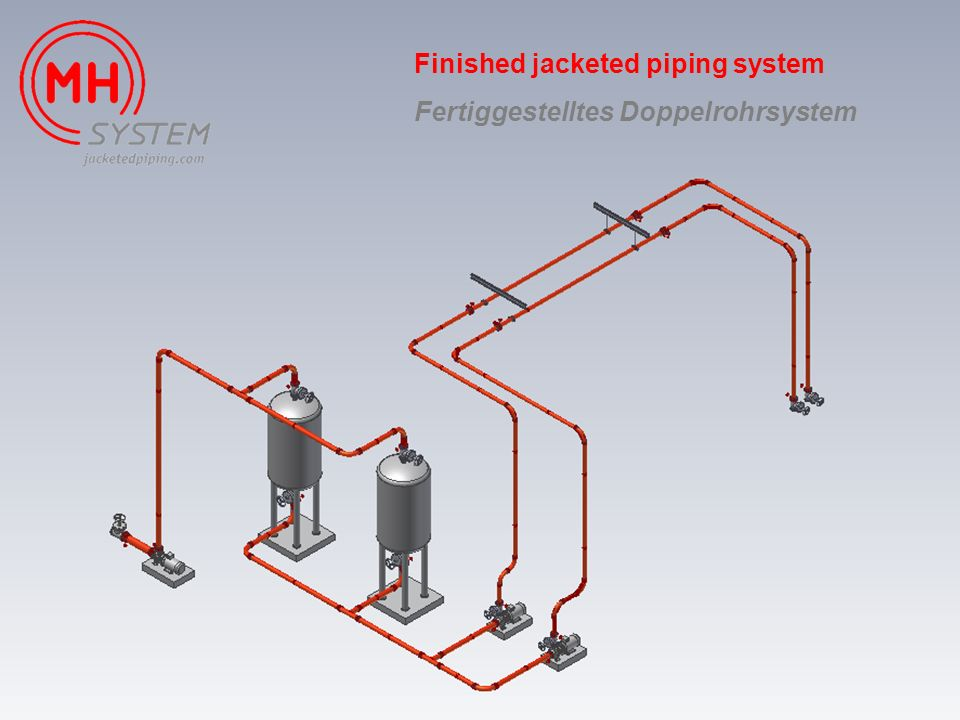 Finished jacketed piping system Fertiggestelltes Doppelrohrsystem