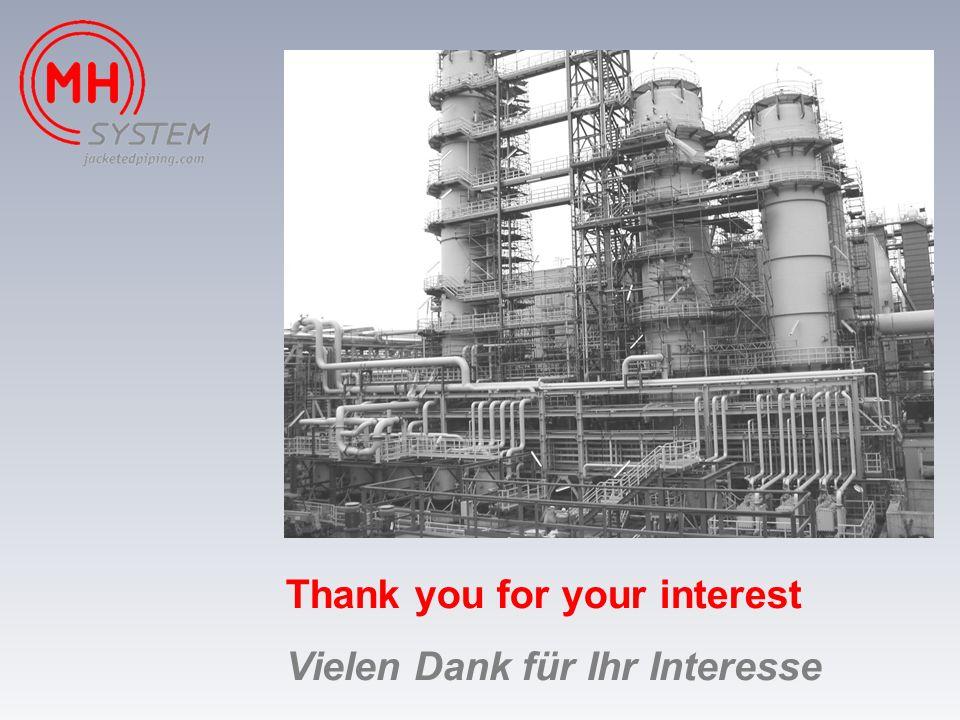 Thank you for your interest Vielen Dank für Ihr Interesse