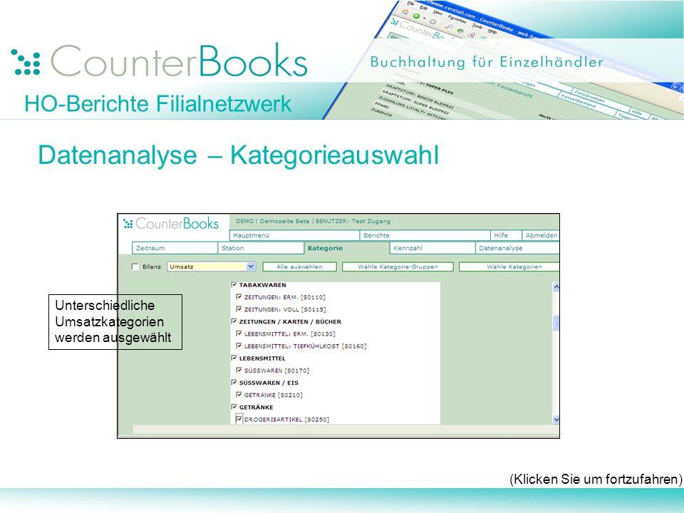 HO-Berichte Filialnetzwerk Datenanalyse – Kategorieauswahl (Klicken Sie um fortzufahren) Unterschiedliche Umsatzkategorien werden ausgewählt