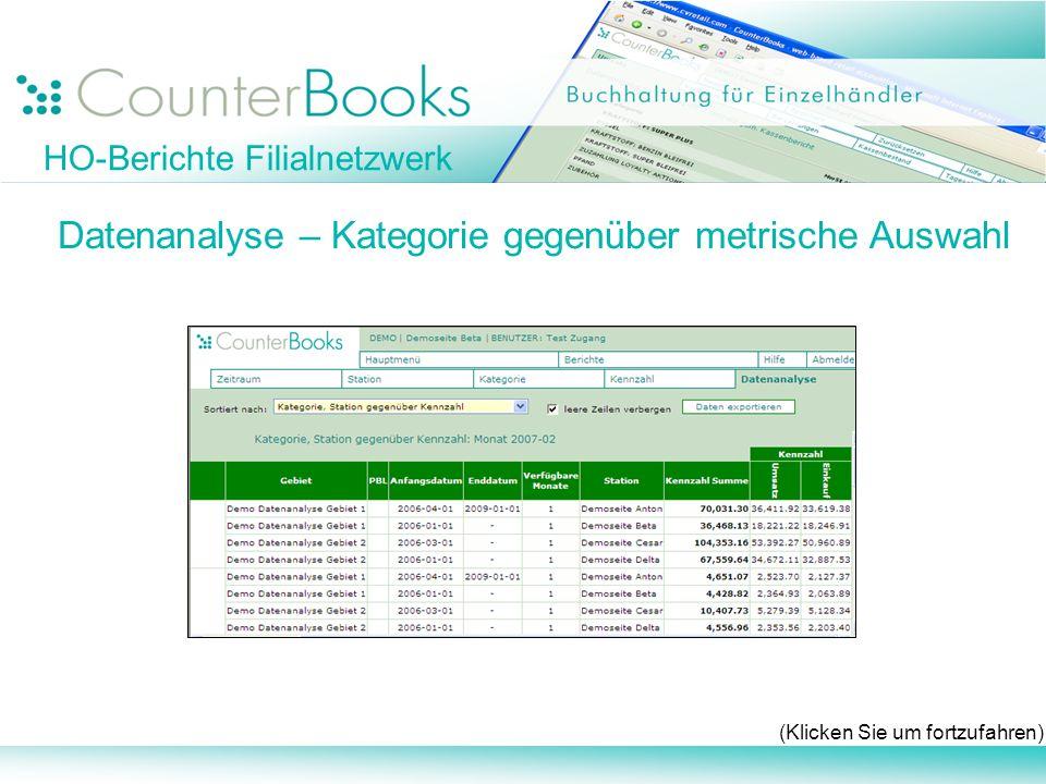 HO-Berichte Filialnetzwerk Datenanalyse – Kategorie gegenüber metrische Auswahl (Klicken Sie um fortzufahren)
