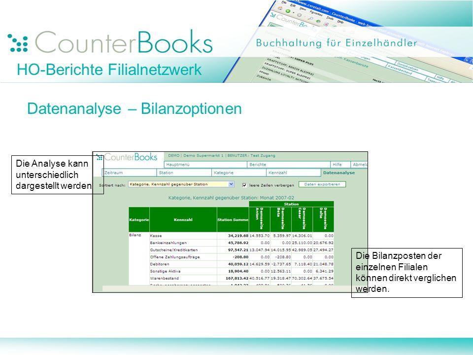 HO-Berichte Filialnetzwerk Datenanalyse – Bilanzoptionen Die Analyse kann unterschiedlich dargestellt werden Die Bilanzposten der einzelnen Filialen k