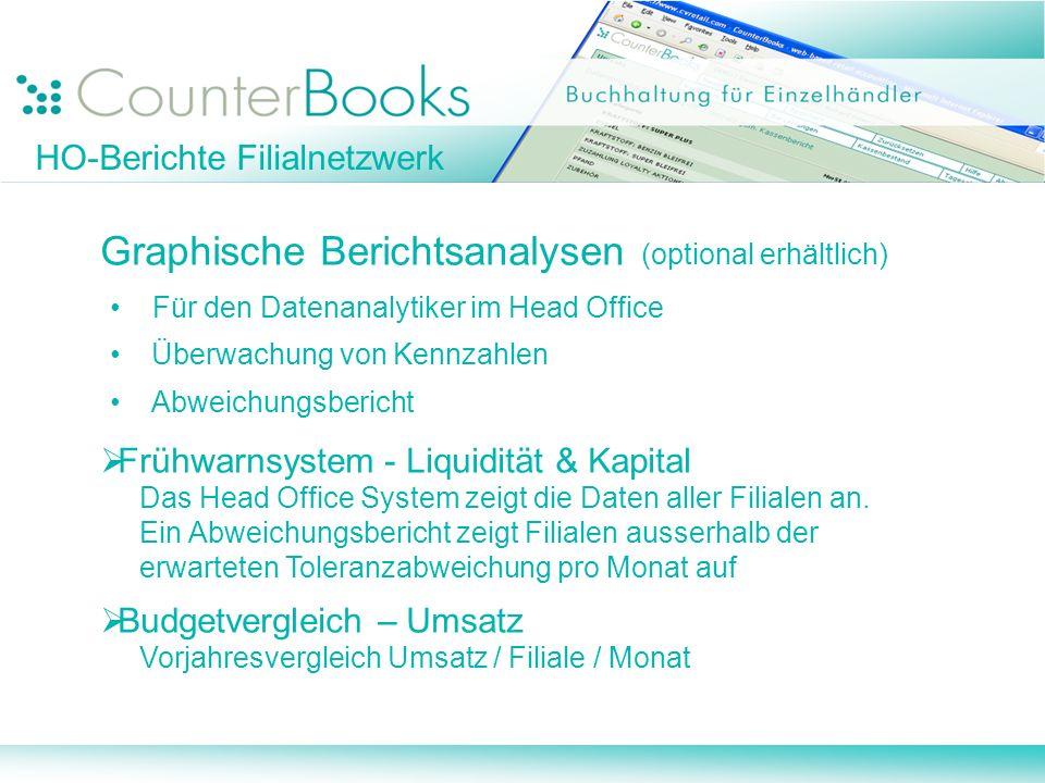 Graphische Berichtsanalysen (optional erhältlich) Für den Datenanalytiker im Head Office Überwachung von Kennzahlen Abweichungsbericht Frühwarnsystem