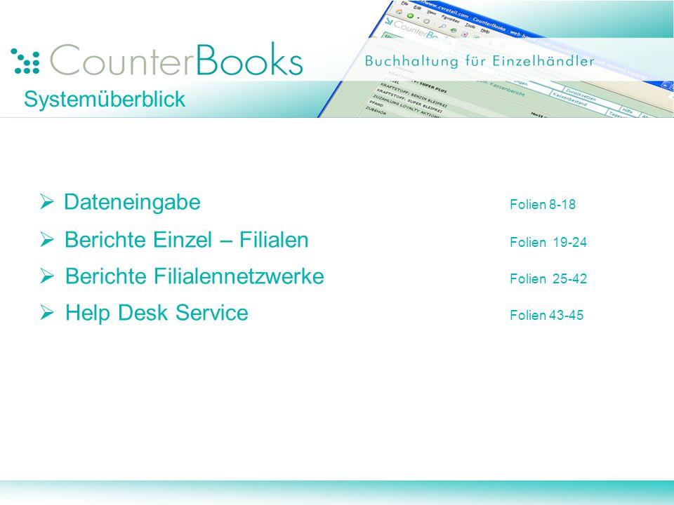 Dateneingabe Folien 8-18 Berichte Einzel – Filialen Folien 19-24 Berichte Filialennetzwerke Folien 25-42 Help Desk Service Folien 43-45