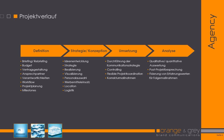 Seite 6 Agency Briefing/ Rebriefing Budget Vertragsgestaltung Ansprechpartner Verantwortlichkeiten Workflow Projektplanung Milestones Ideenentwicklung