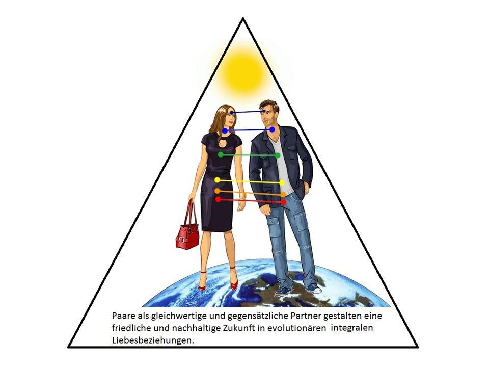 Farben 8.Türkis – transpersonal – Weisheit und Mitgefühl 7.