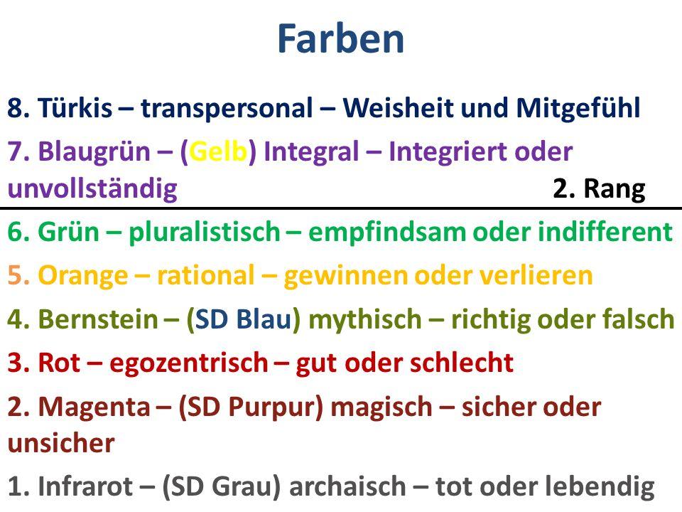 Farben 8. Türkis – transpersonal – Weisheit und Mitgefühl 7. Blaugrün – (Gelb) Integral – Integriert oder unvollständig2. Rang 6. Grün – pluralistisch