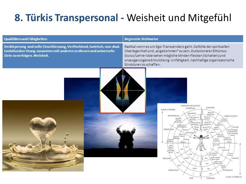 8. Türkis Transpersonal - Weisheit und Mitgefühl Qualitäten und FähigkeitenBegrenzte Sichtweise Verkörperung und volle Einschliessung, Verflechtend, t