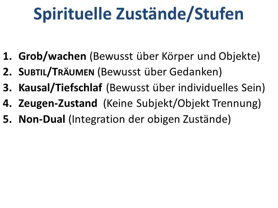 Spirituelle Zustände/Stufen 1.Grob/wachen (Bewusst über Körper und Objekte) 2.S UBTIL /T RÄUMEN (Bewusst über Gedanken) 3.Kausal/Tiefschlaf (Bewusst ü