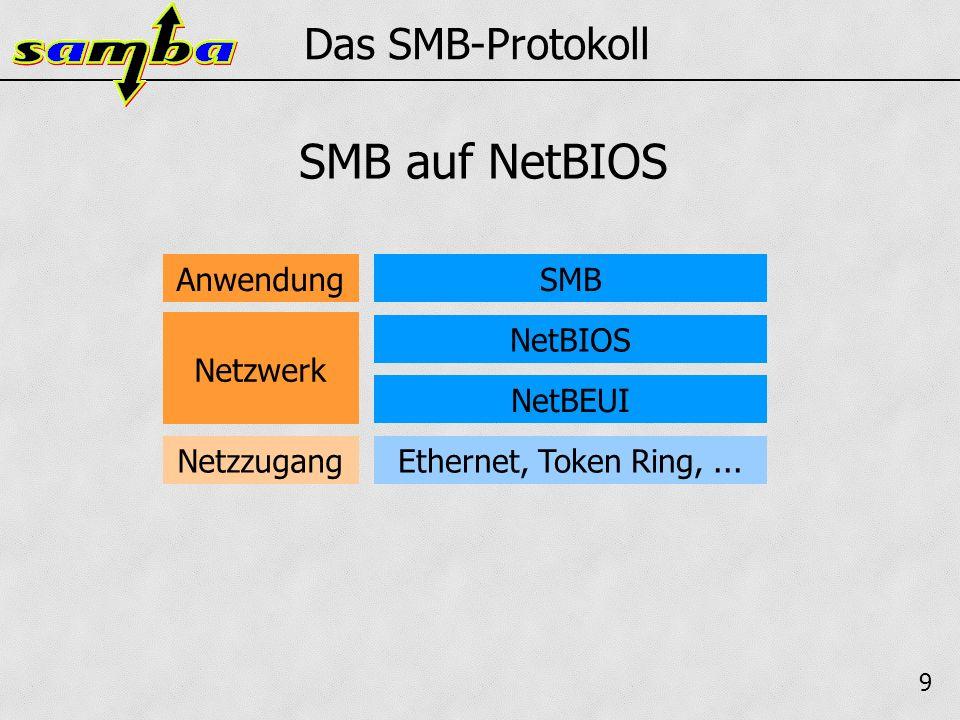 10 Das SMB-Protokoll CORE: Der Urdialekt, keine Unterstützung von Benutzernamen CORE+ / COREPLUS: Erste Überarbeitung, v.a.
