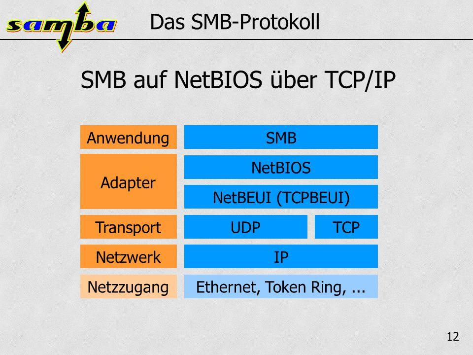 12 Das SMB-Protokoll SMB auf NetBIOS über TCP/IP AnwendungSMB NetBIOS NetBEUI (TCPBEUI) Adapter Ethernet, Token Ring,...Netzzugang Transport NetzwerkIP UDPTCP