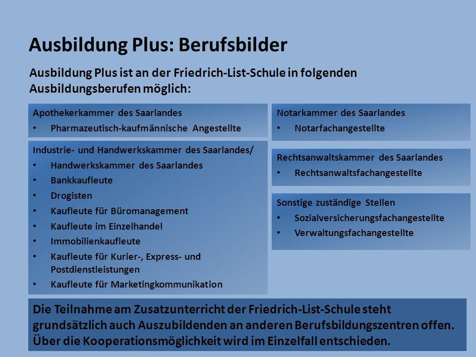 Ausbildung Plus: Berufsbilder Ausbildung Plus ist an der Friedrich-List-Schule in folgenden Ausbildungsberufen möglich: Apothekerkammer des Saarlandes