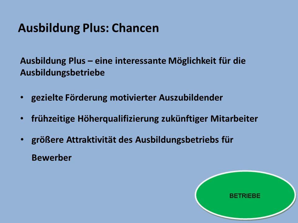 Ausbildung Plus: Kontakt Ansprechpartner: Lothar Schmidt (Schulleitung) Tel.: 0681 9267623 Anke Leiser (Organisation) Email: leiser@kbbz-sb.de Friedrich-List-Schule Stengelstraße 29 66117 Saarbrücken Tel.: 0681 926760 Fax: 0681 5849240 Email: sekretariat@kbbz-sb.de