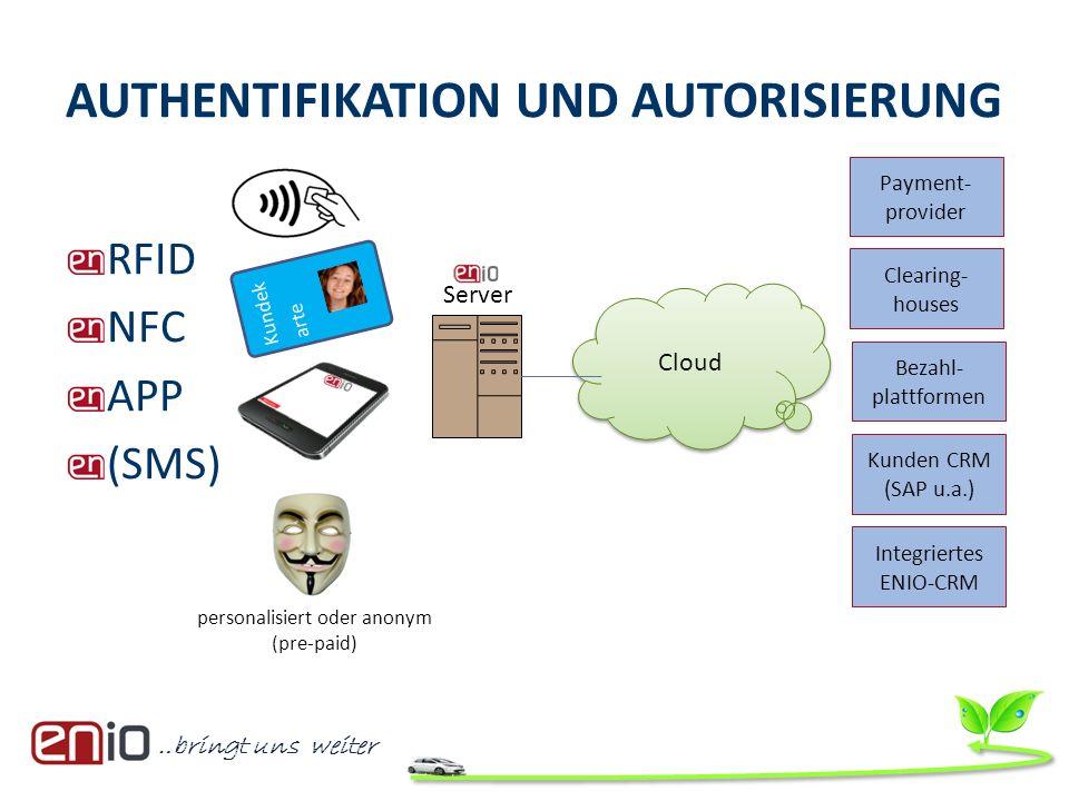 …bringt uns weiter AUTHENTIFIKATION UND AUTORISIERUNG RFID NFC APP (SMS) Kundek arte Payment- provider Clearing- houses Bezahl- plattformen Kunden CRM