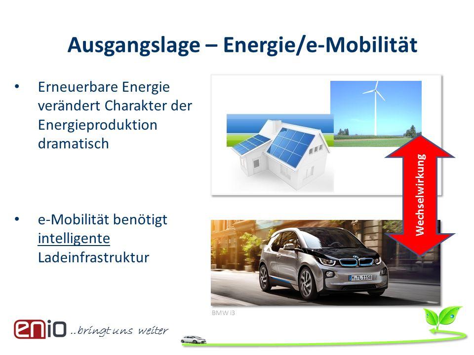 …bringt uns weiter Ausgangslage – Energie/e-Mobilität Erneuerbare Energie verändert Charakter der Energieproduktion dramatisch e-Mobilität benötigt in
