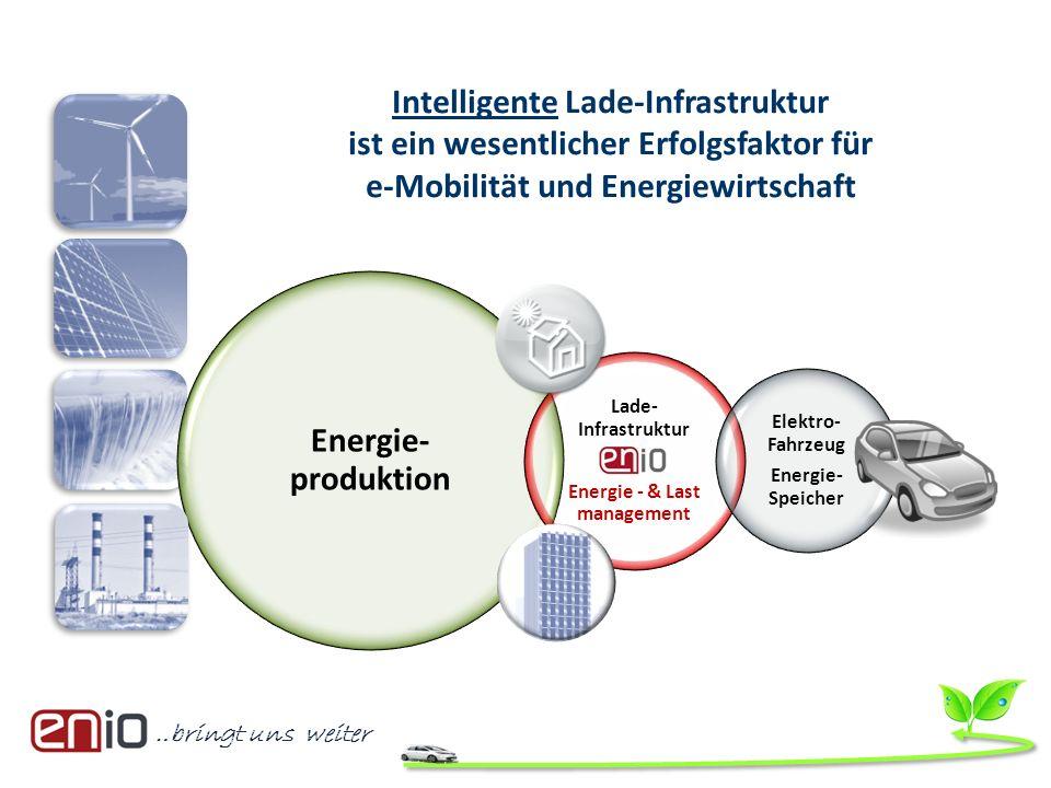 …bringt uns weiter Intelligente Lade-Infrastruktur ist ein wesentlicher Erfolgsfaktor für e-Mobilität und Energiewirtschaft Energie- produktion Lade-