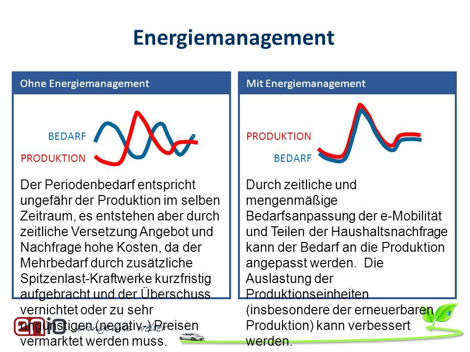 …bringt uns weiter 7 Energiemanagement Ohne EnergiemanagementMit Energiemanagement PRODUKTION BEDARF Durch zeitliche und mengenmäßige Bedarfsanpassung