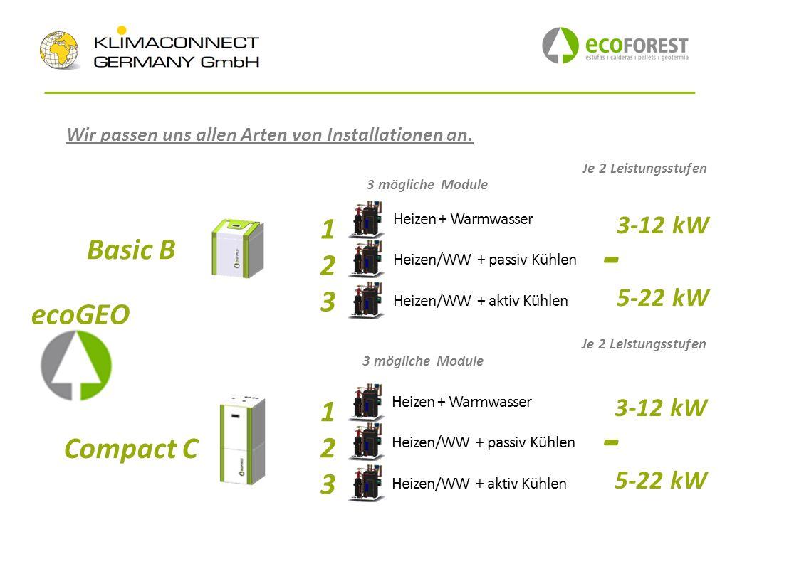Wir passen uns allen Arten von Installationen an. Je 2 Leistungsstufen 3 mögliche Module Je 2 Leistungsstufen 3 mögliche Module 123123 - 3-12 kW 5-22