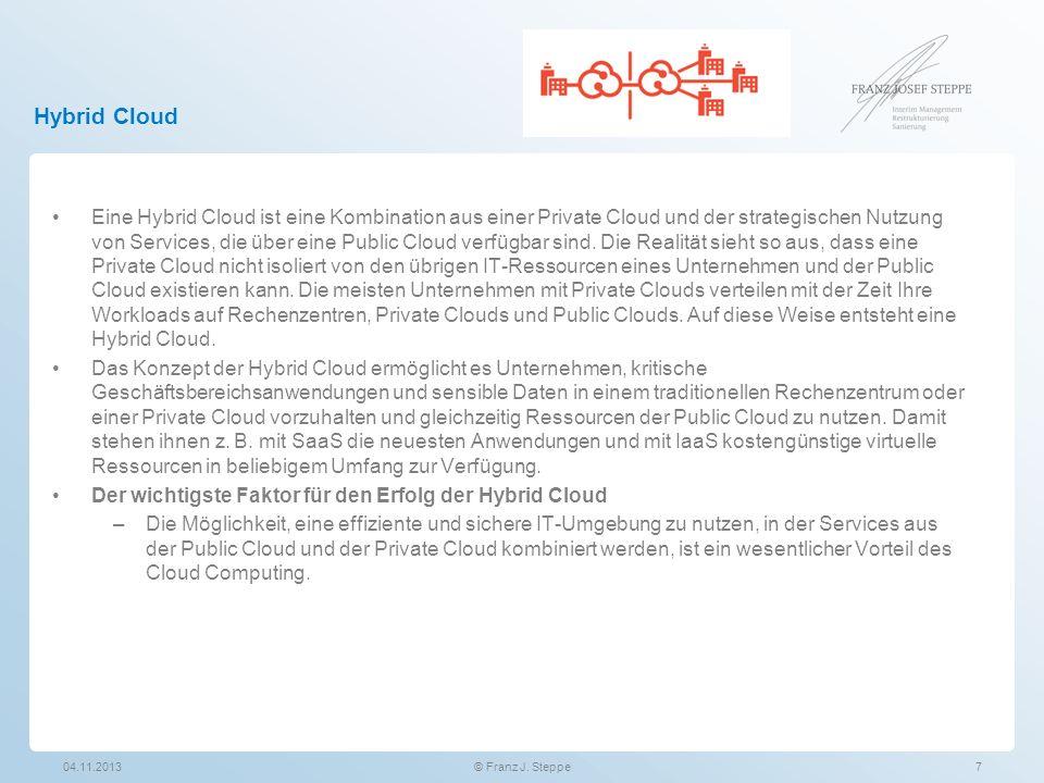Quellen & Weiterführende Informationen Allgemeine Quellen: –www.bitcom.orgwww.bitcom.org –www.cloud-practice.dewww.cloud-practice.de Leitfaden Cloud Computing www.franzsteppe.com/download/bitkom-leitfaden-cloudcomputing_web.pdf www.franzsteppe.com/download/bitkom-leitfaden-cloudcomputing_web.pdf Leitfaden Cloud Computing – Was Entscheider wissen müssen www.franzsteppe.com/download/bitkom_leitfaden_cloud_computing- was_entscheider_wissen_muessen.pdf www.franzsteppe.com/download/bitkom_leitfaden_cloud_computing- was_entscheider_wissen_muessen.pdf Wahrgenommene IT-Sicherheitsrisiken von Cloud Computing (Prof.