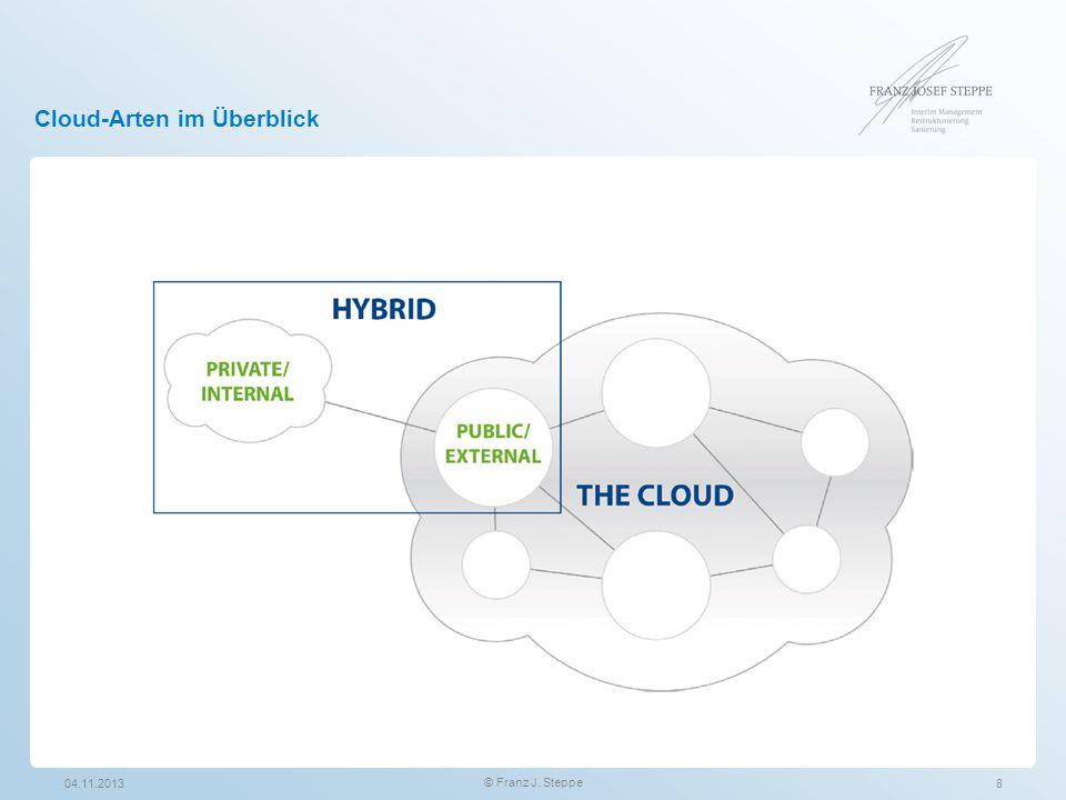 Quellen & Weiterführende Informationen Anwendungsmodelle (deployment models) im Cloud Computing http://csrc.nist.gov/publications/nistpubs/800-145/SP800-145.pdf http://csrc.nist.gov/publications/nistpubs/800-145/SP800-145.pdf 04.11.201349© Franz J.
