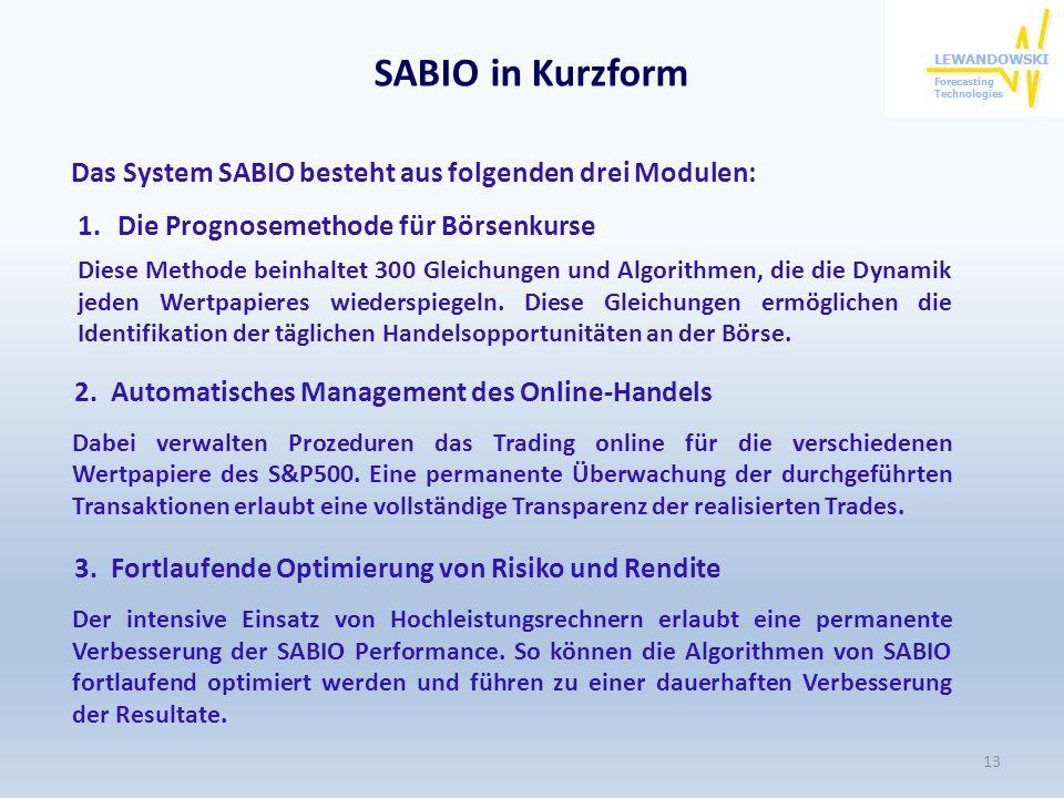 SABIO in Kurzform Das System SABIO besteht aus folgenden drei Modulen: 1.Die Prognosemethode für Börsenkurse Diese Methode beinhaltet 300 Gleichungen