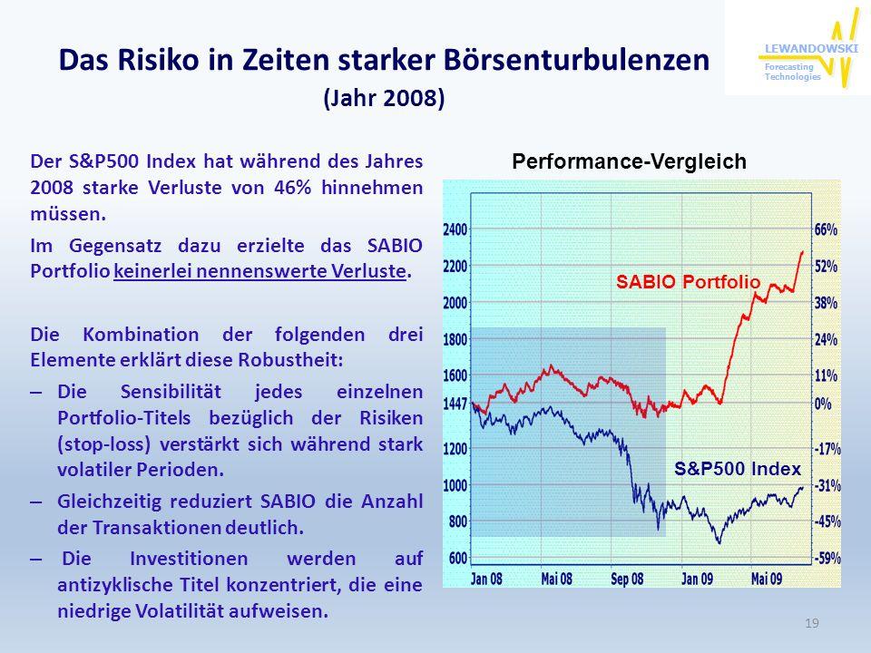 Das Risiko in Zeiten starker Börsenturbulenzen (Jahr 2008) Der S&P500 Index hat während des Jahres 2008 starke Verluste von 46% hinnehmen müssen. Im G