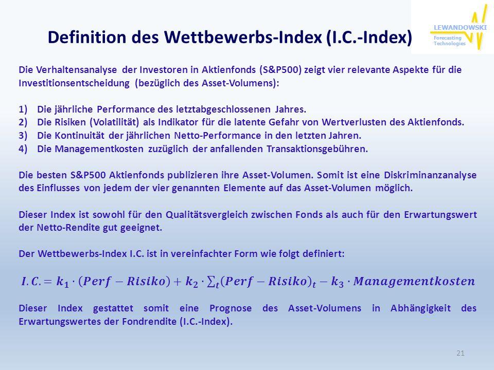 Definition des Wettbewerbs-Index (I.C.-Index) 21