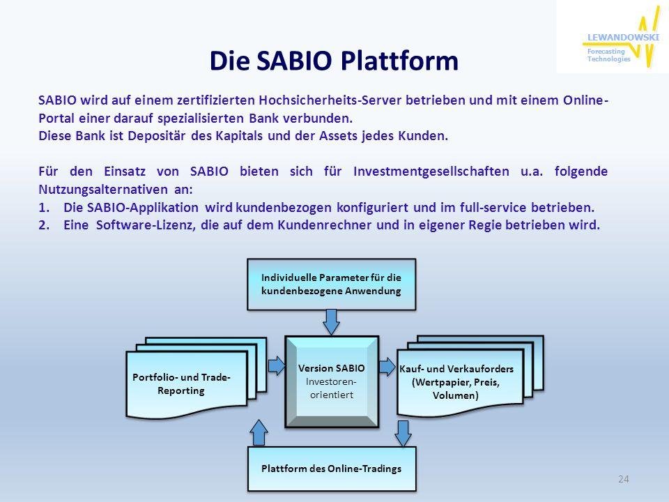 Die SABIO Plattform 24 SABIO wird auf einem zertifizierten Hochsicherheits-Server betrieben und mit einem Online- Portal einer darauf spezialisierten