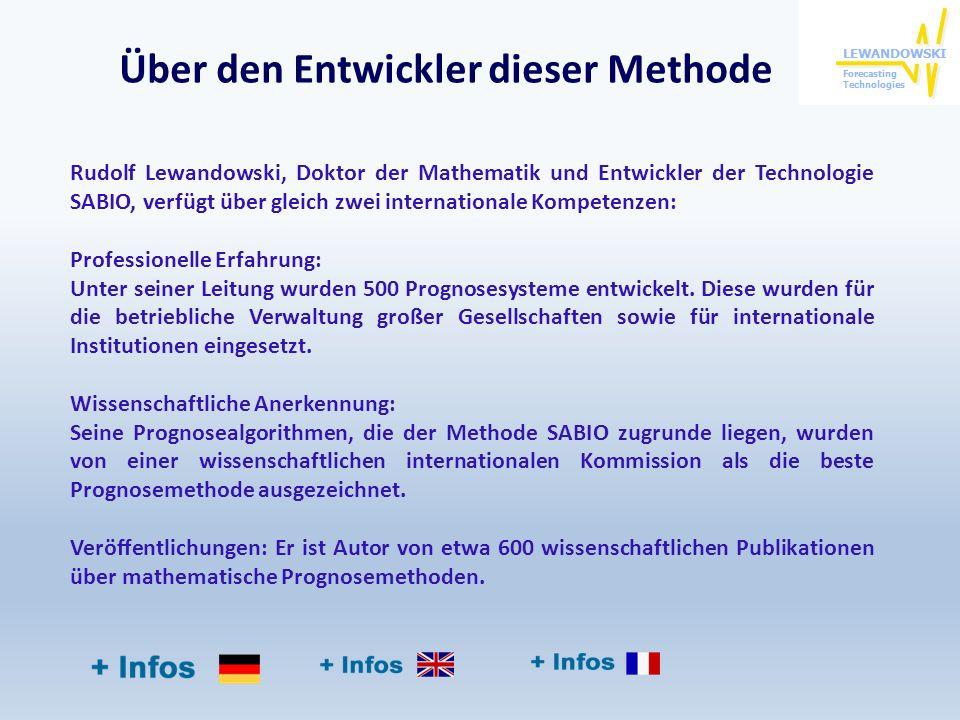Rudolf Lewandowski, Doktor der Mathematik und Entwickler der Technologie SABIO, verfügt über gleich zwei internationale Kompetenzen: Professionelle Er