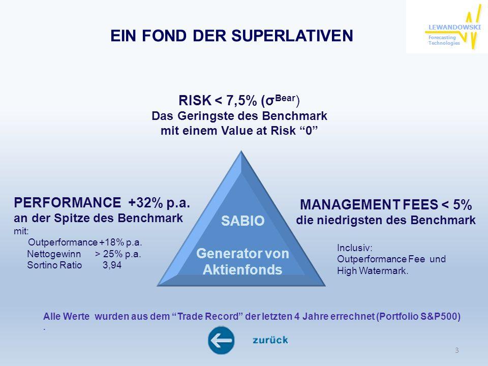EIN FOND DER SUPERLATIVEN 3 PERFORMANCE +32% p.a. an der Spitze des Benchmark mit: Outperformance +18% p.a. Nettogewinn > 25% p.a. Sortino Ratio 3,94