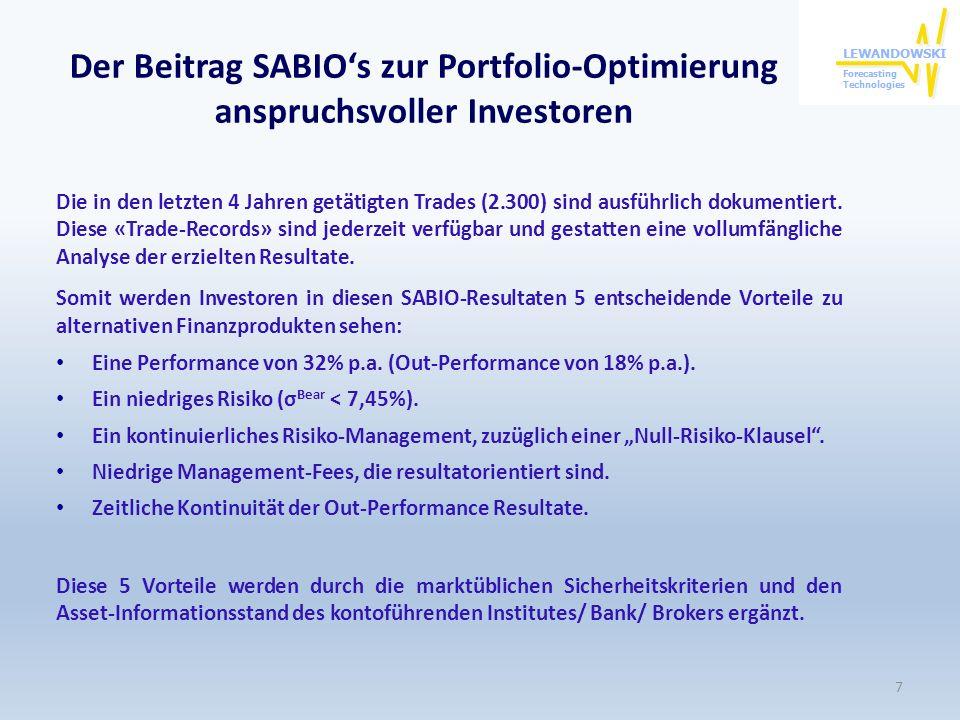 Der Beitrag SABIOs zur Portfolio-Optimierung anspruchsvoller Investoren Die in den letzten 4 Jahren getätigten Trades (2.300) sind ausführlich dokumen