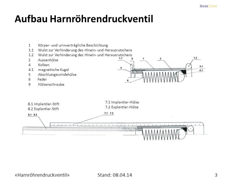 «Harnröhrendruckventil»3Stand: 08.04.14 InvenComm Aufbau Harnröhrendruckventil 7.1 Implantier-Hülse 7.2 Explantier-Hülse 8.1 Implantier-Stift 8.2 Expl
